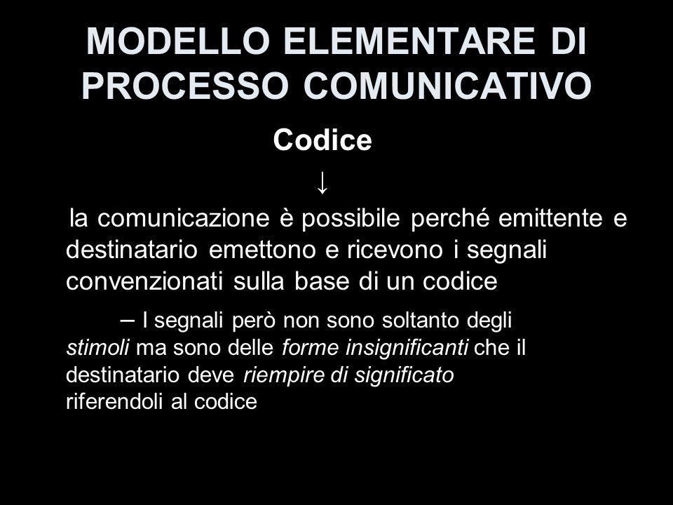 MODELLO ELEMENTARE DI PROCESSO COMUNICATIVO