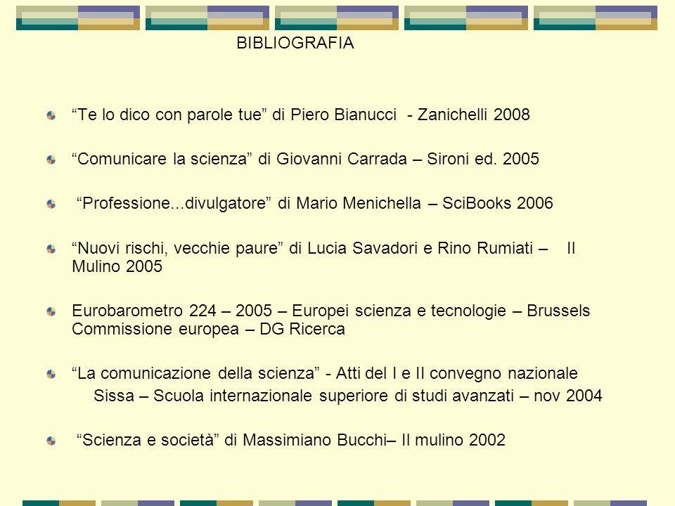 Te lo dico con parole tue di Piero Bianucci - Zanichelli 2008