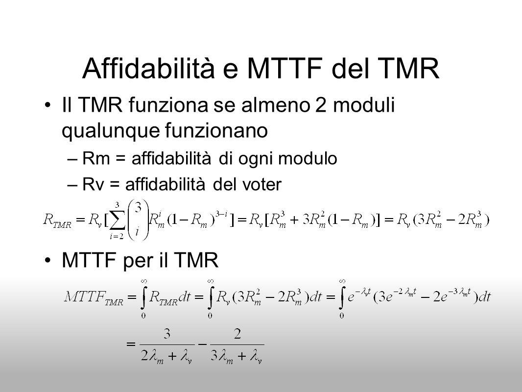 Affidabilità e MTTF del TMR