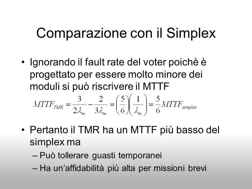 Comparazione con il Simplex