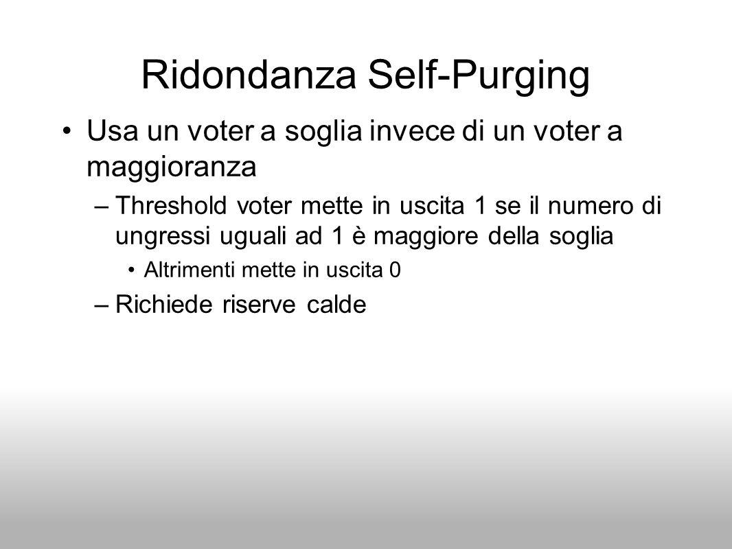 Ridondanza Self-Purging