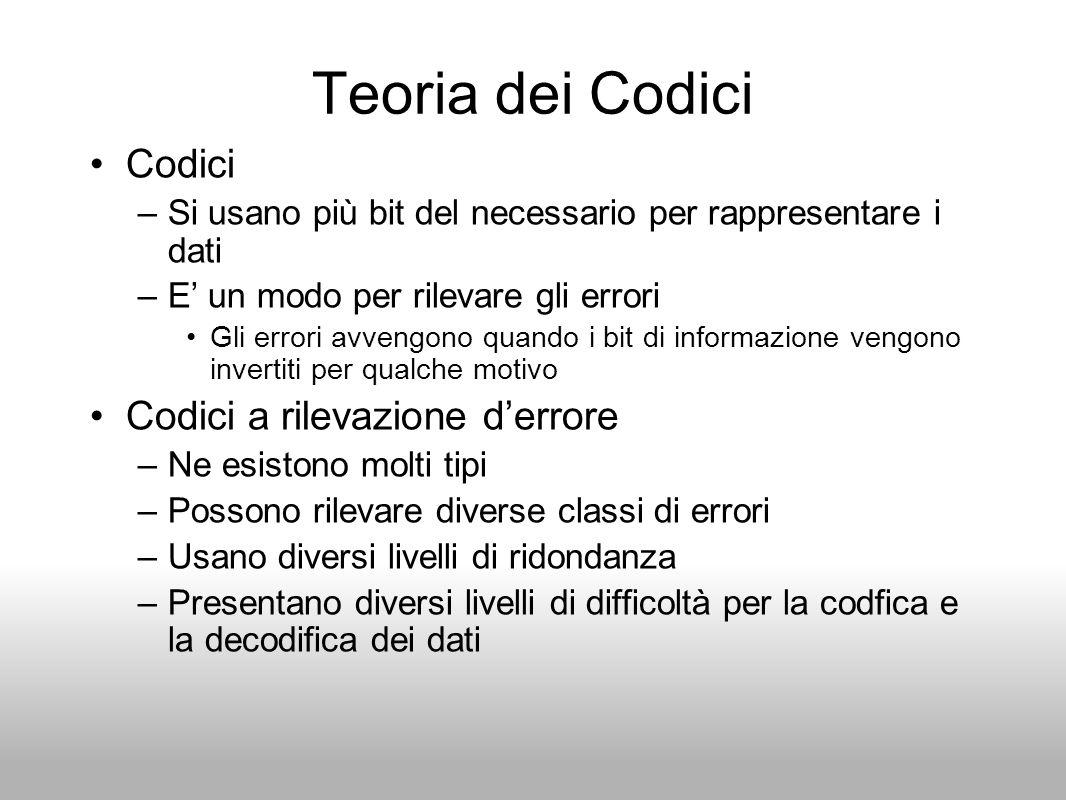 Teoria dei Codici Codici Codici a rilevazione d'errore