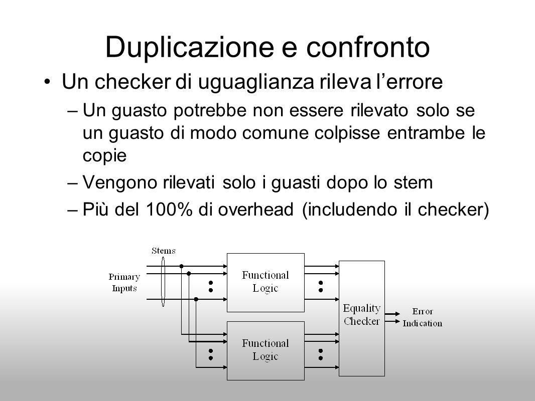Duplicazione e confronto