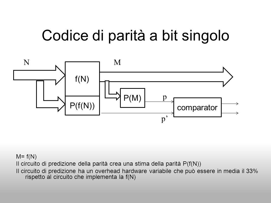 Codice di parità a bit singolo