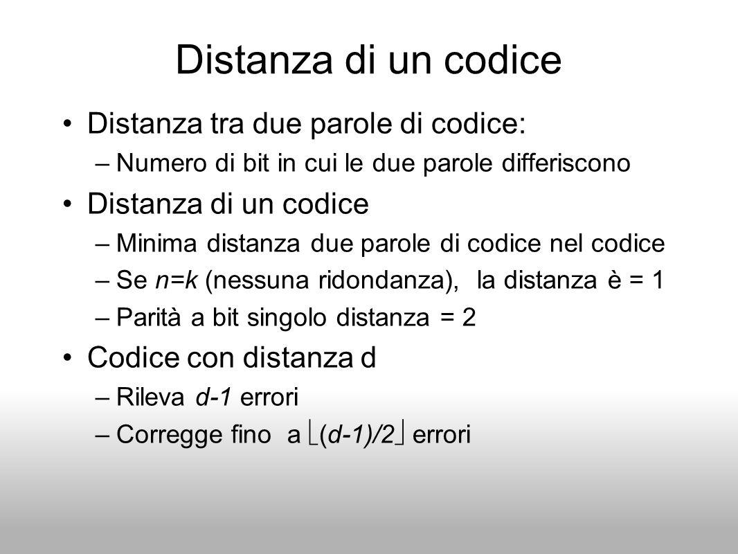 Distanza di un codice Distanza tra due parole di codice: