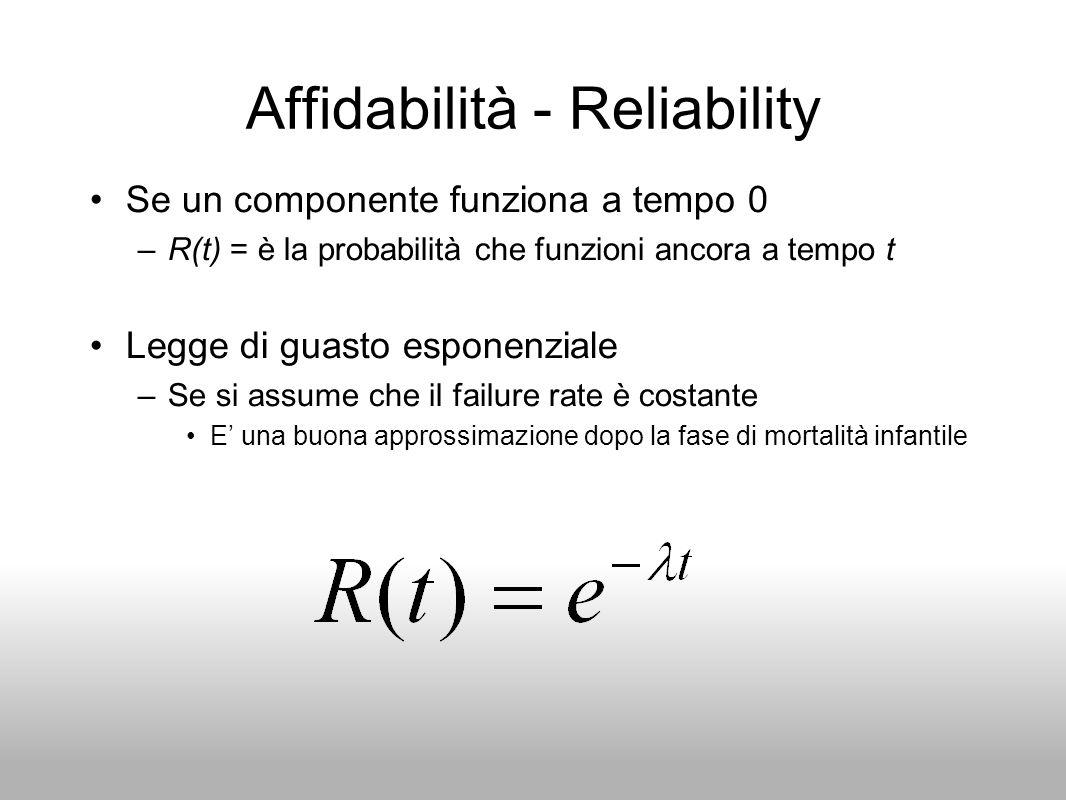 Affidabilità - Reliability