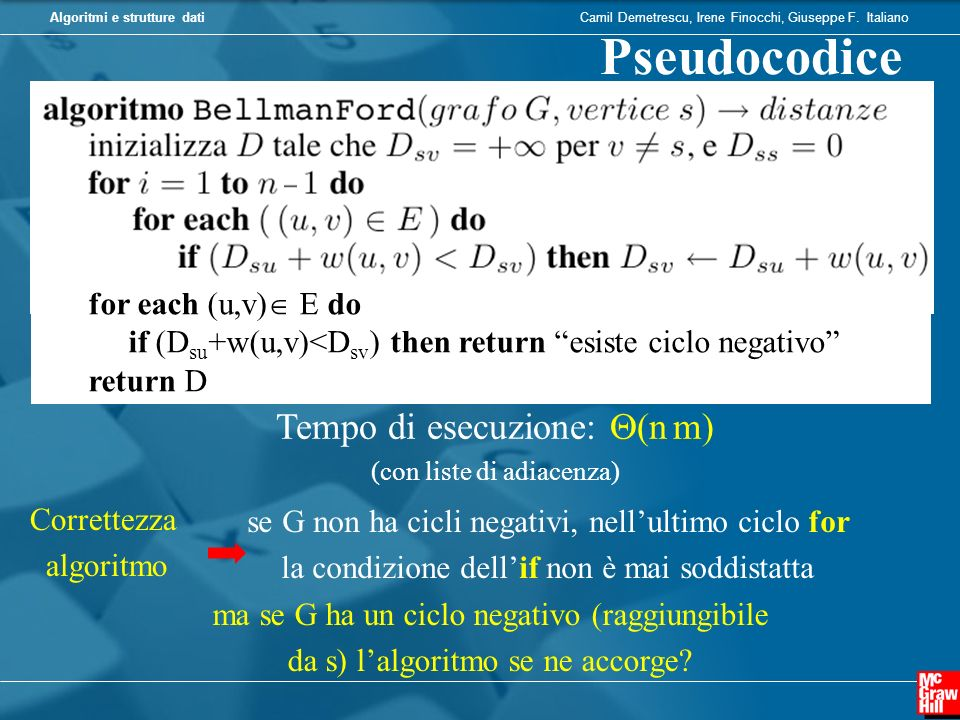 Pseudocodice Tempo di esecuzione: (n m) for each (u,v) E do