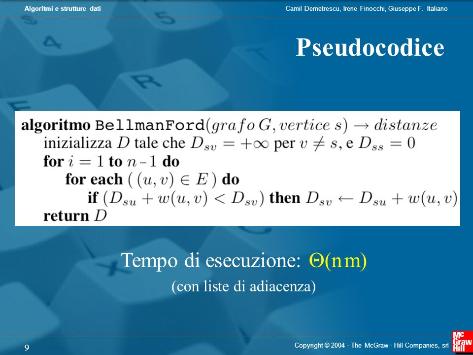 Pseudocodice Tempo di esecuzione: (n m) (con liste di adiacenza)