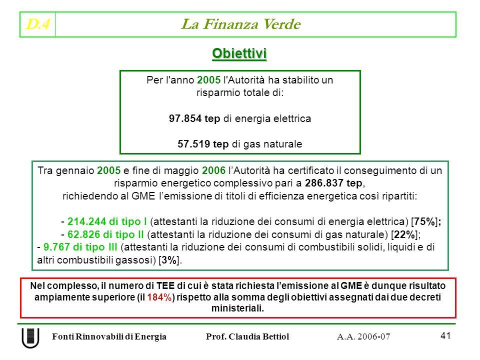 Obiettivi Per l anno 2005 l Autorità ha stabilito un risparmio totale di: 97.854 tep di energia elettrica.