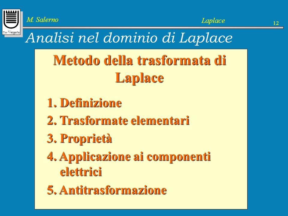 Analisi nel dominio di Laplace