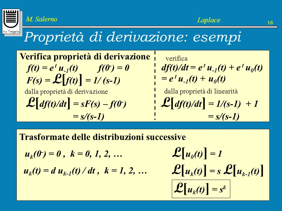 Proprietà di derivazione: esempi