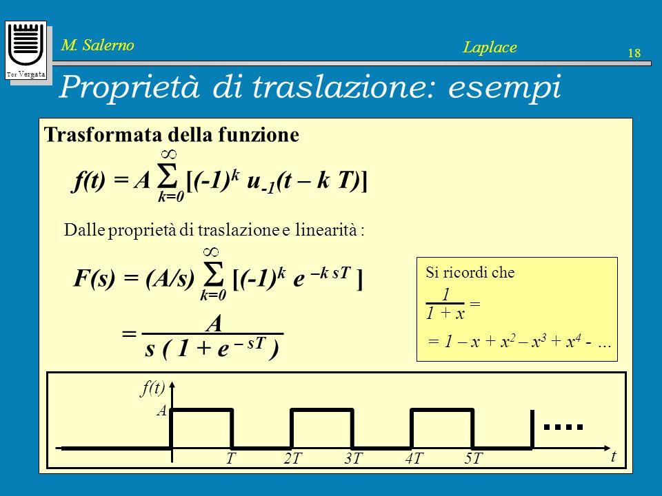 Proprietà di traslazione: esempi