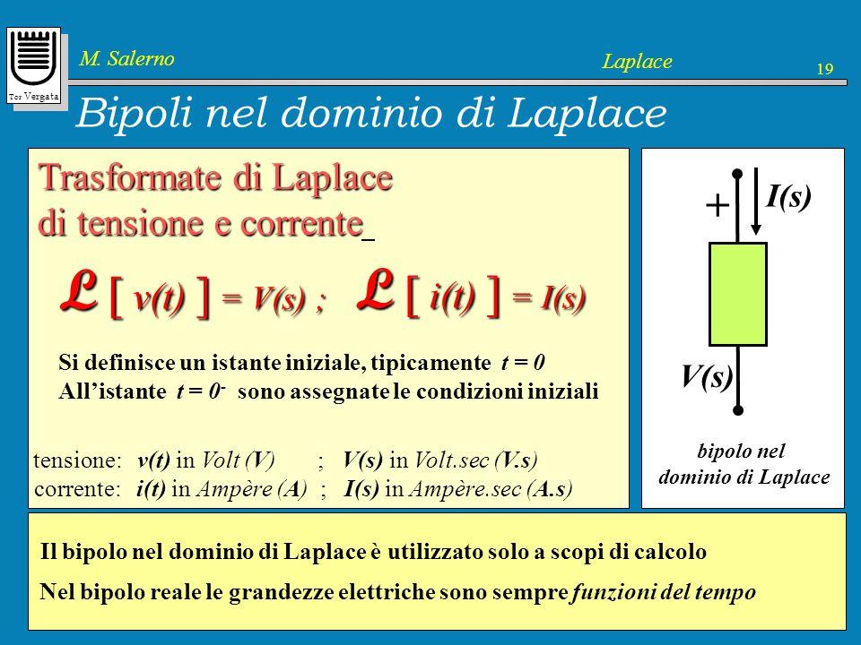 Bipoli nel dominio di Laplace