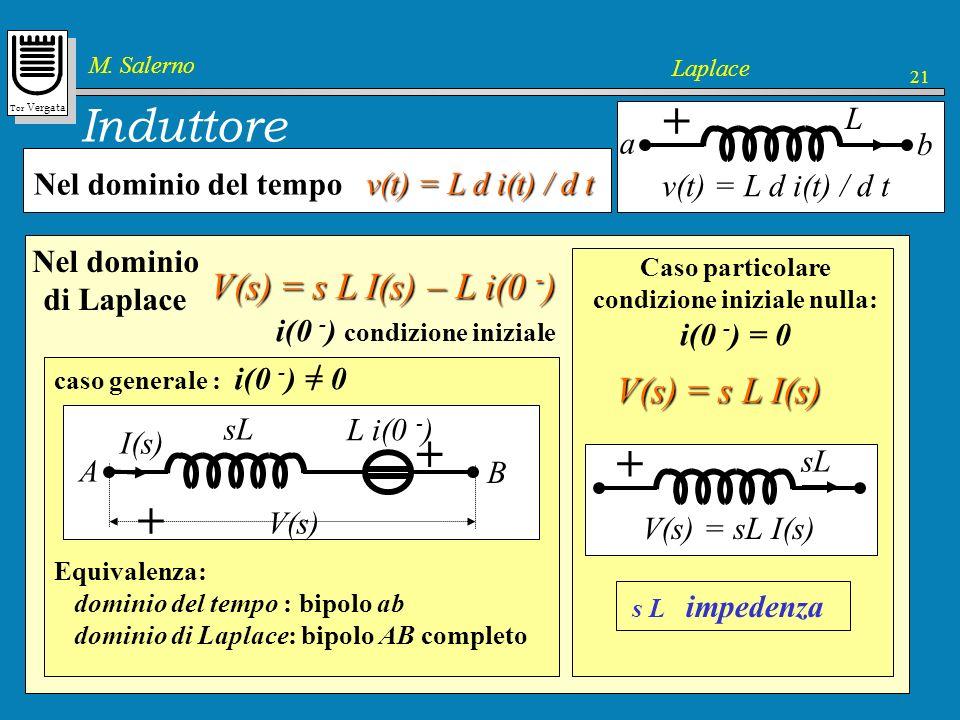 Caso particolare condizione iniziale nulla: i(0 -) = 0