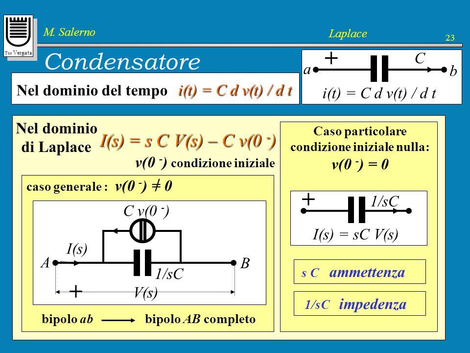 Caso particolare condizione iniziale nulla: v(0 -) = 0