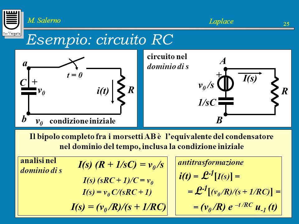 Esempio: circuito RC A a + I(s) C + v0 /s R v0 R i(t) 1/sC b