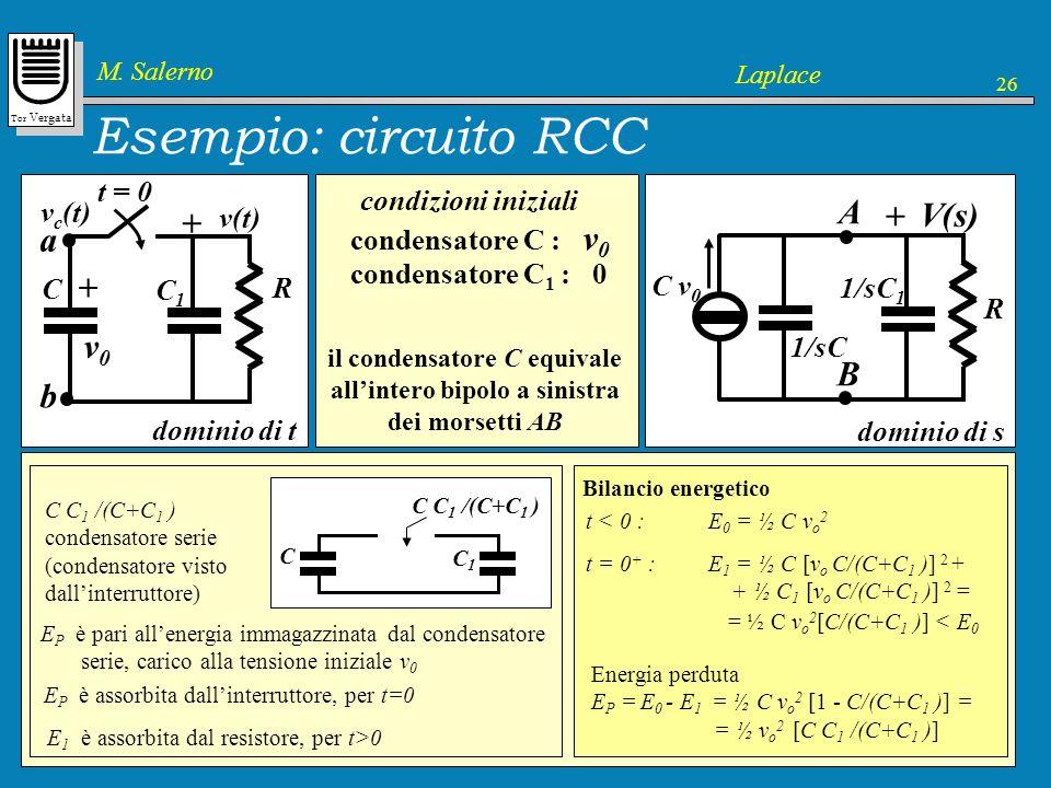 Esempio: circuito RCC A + V(s) + a + v0 B b R C C1 t = 0 dominio di t