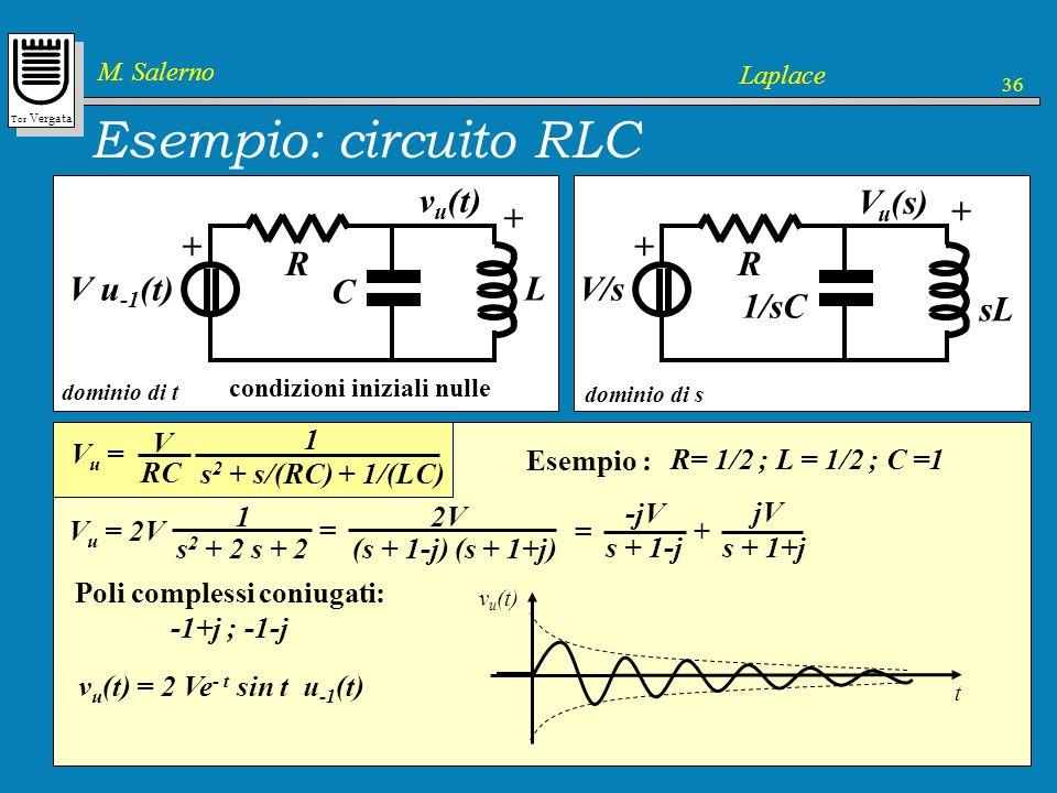 Poli complessi coniugati: -1+j ; -1-j