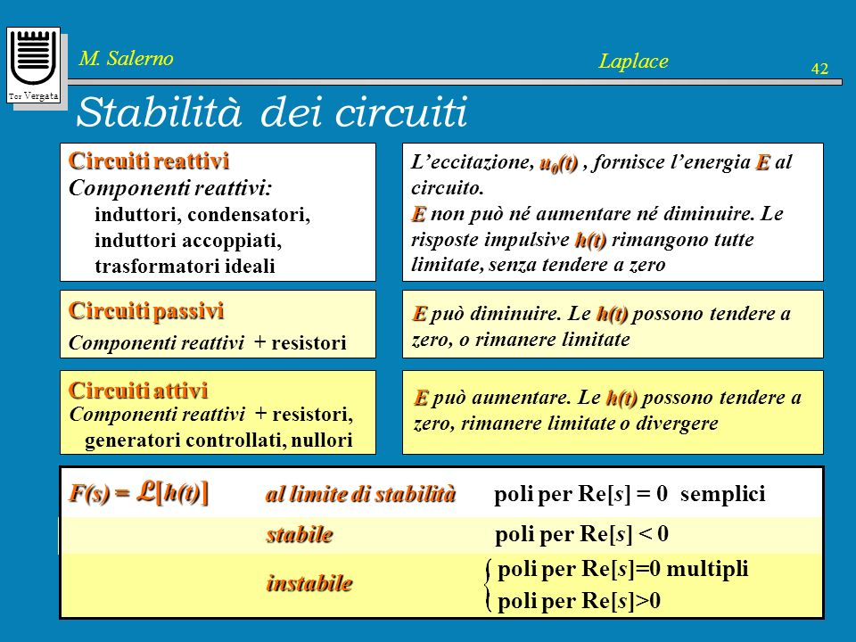 Stabilità dei circuiti