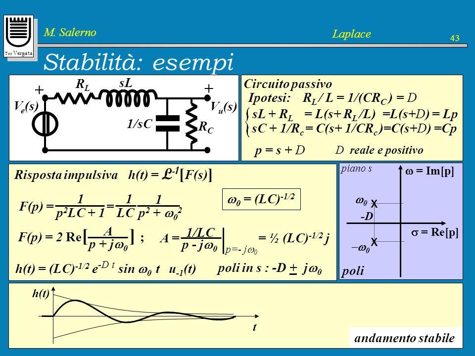 Stabilità: esempi = (LC)-1/2 sin w0 t u-1(t)