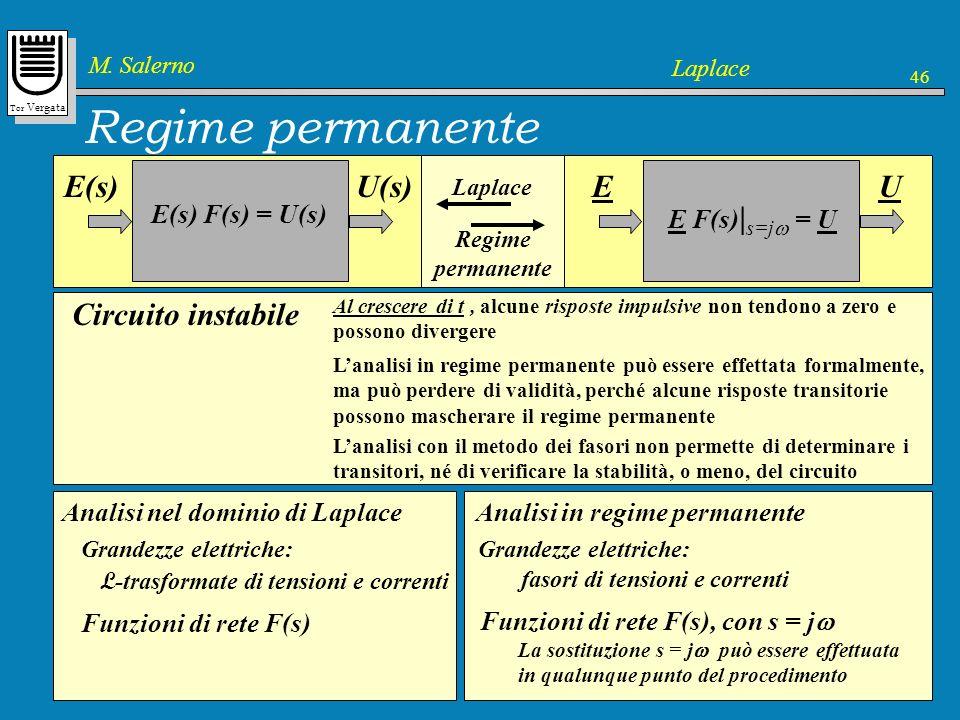 Regime permanente U(s) E(s) U E Circuito al limite di stabilità