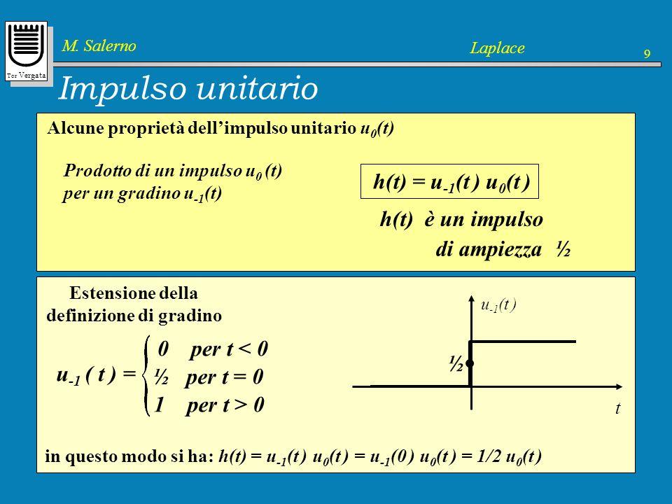 Impulso unitario h(t) = A u0(t - t0 ) h(t) = f(t) u0(t - t0 )