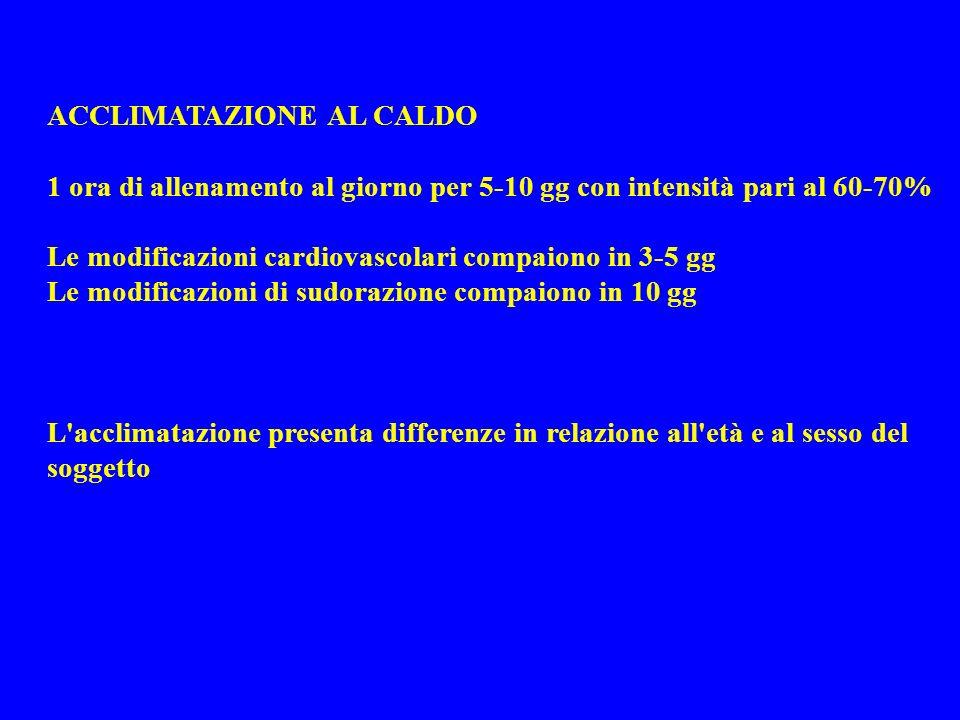 ACCLIMATAZIONE AL CALDO