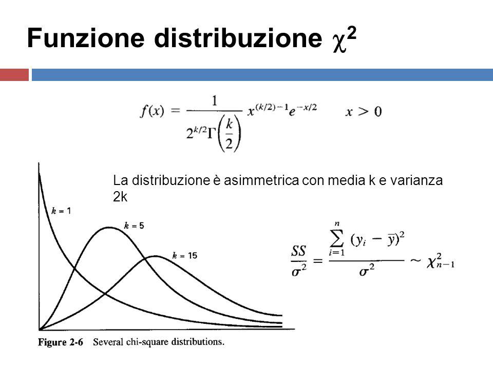 Funzione distribuzione c2