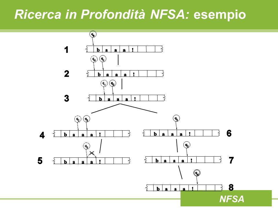 Ricerca in Profondità NFSA: esempio