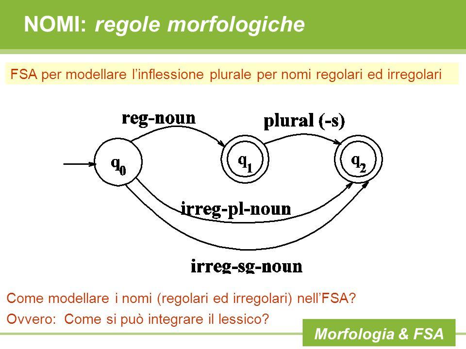 NOMI: regole morfologiche