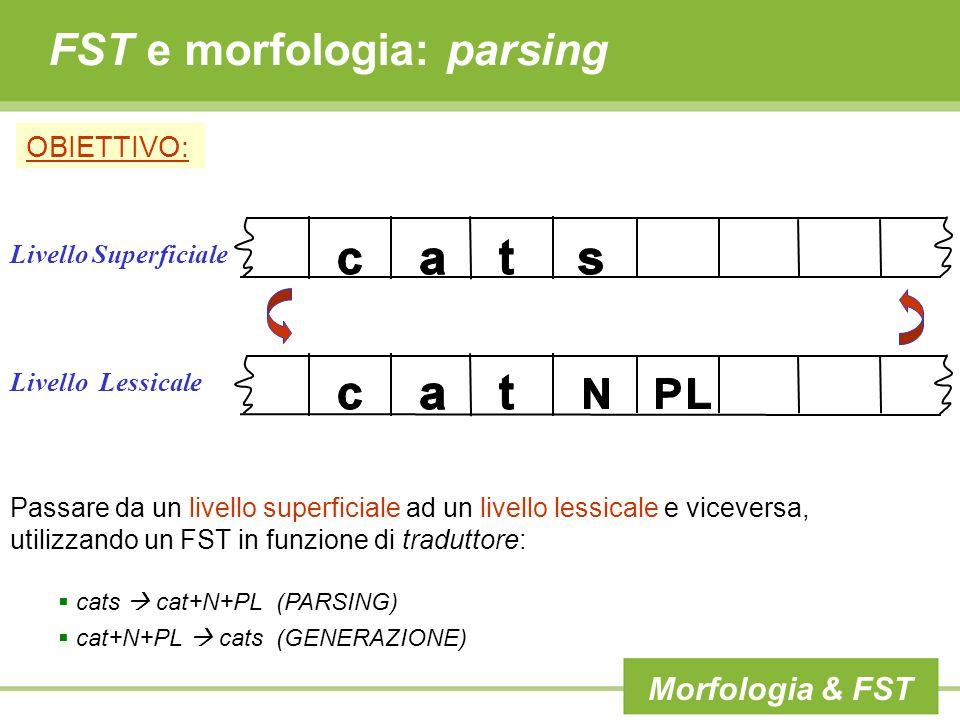 FST e morfologia: parsing
