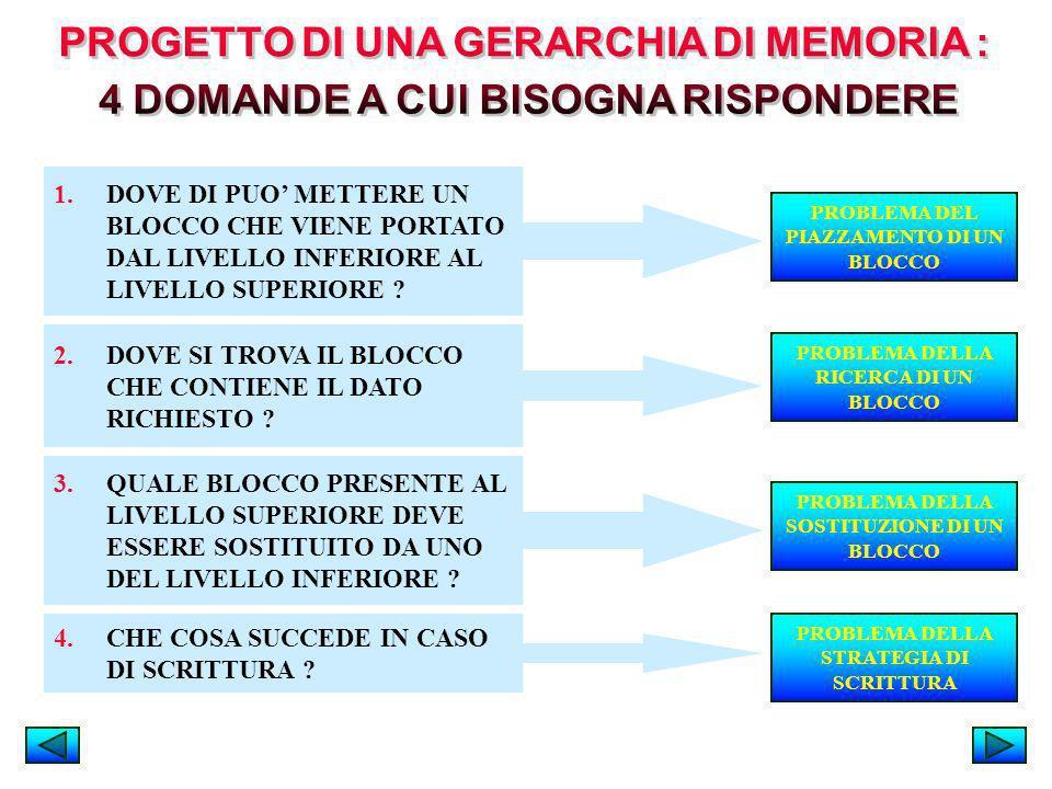 PROGETTO DI UNA GERARCHIA DI MEMORIA :