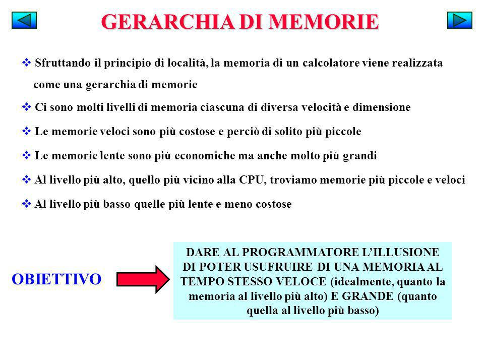 GERARCHIA DI MEMORIE OBIETTIVO