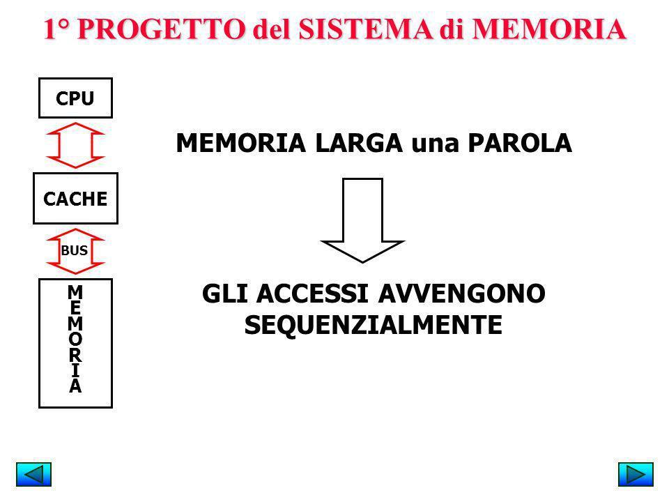 1° PROGETTO del SISTEMA di MEMORIA