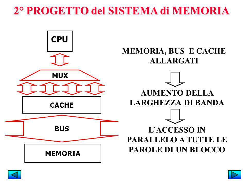 2° PROGETTO del SISTEMA di MEMORIA