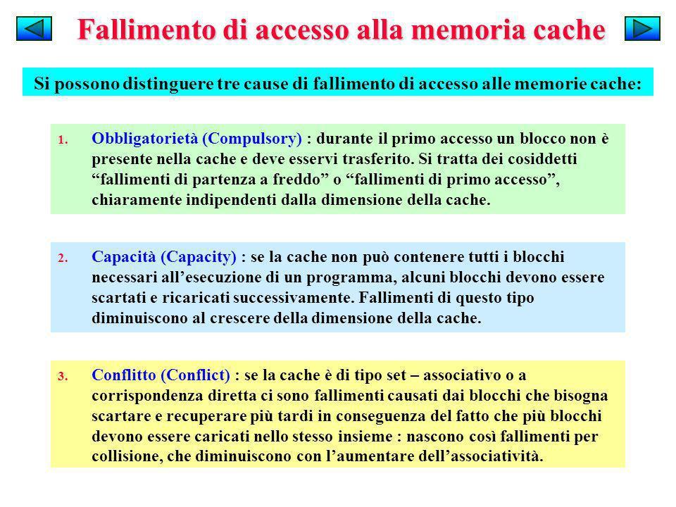Fallimento di accesso alla memoria cache