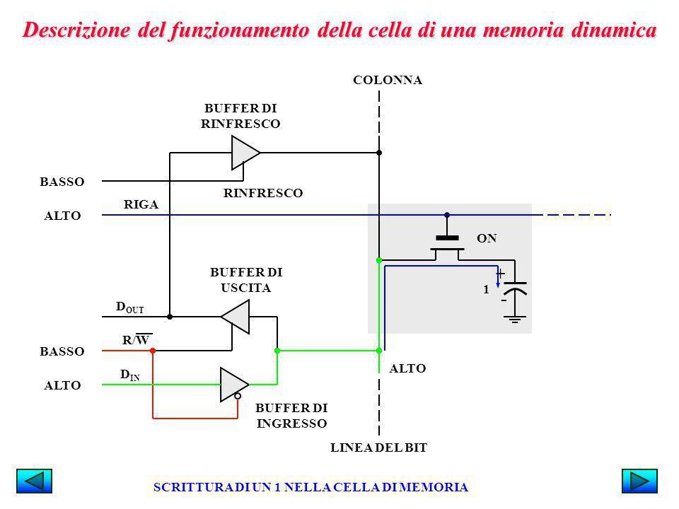 Descrizione del funzionamento della cella di una memoria dinamica