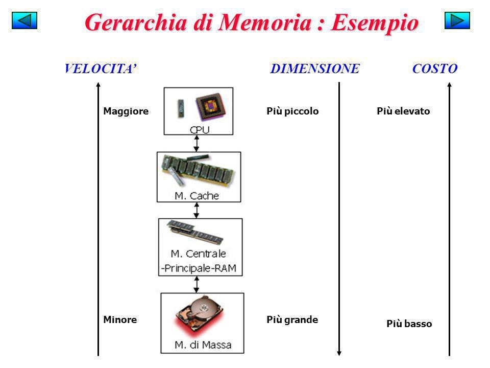 Gerarchia di Memoria : Esempio