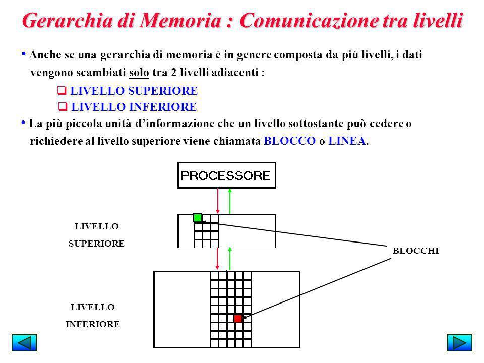 Gerarchia di Memoria : Comunicazione tra livelli