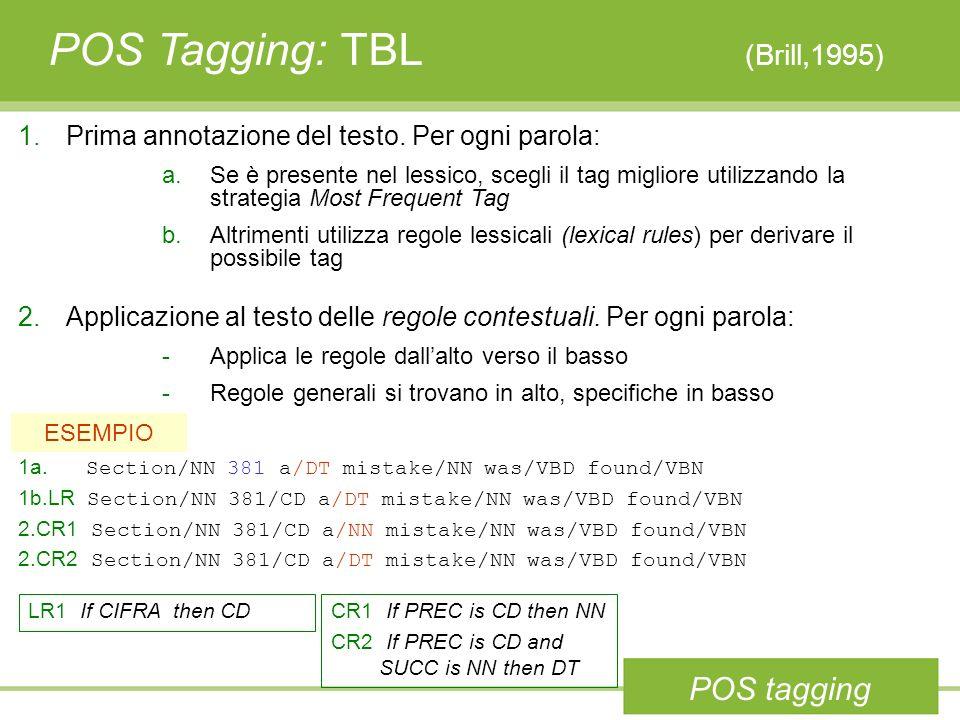 POS Tagging: TBL (Brill,1995)