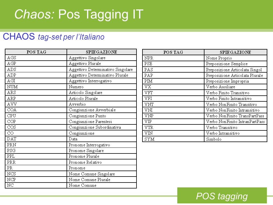 Chaos: Pos Tagging IT CHAOS tag-set per l'Italiano POS tagging