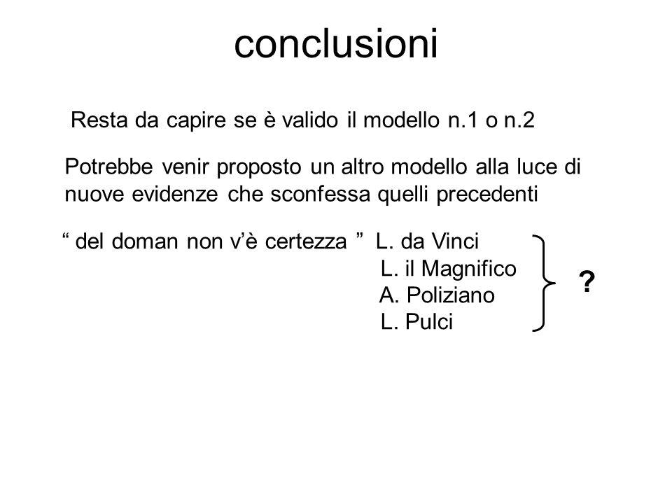 conclusioni Resta da capire se è valido il modello n.1 o n.2