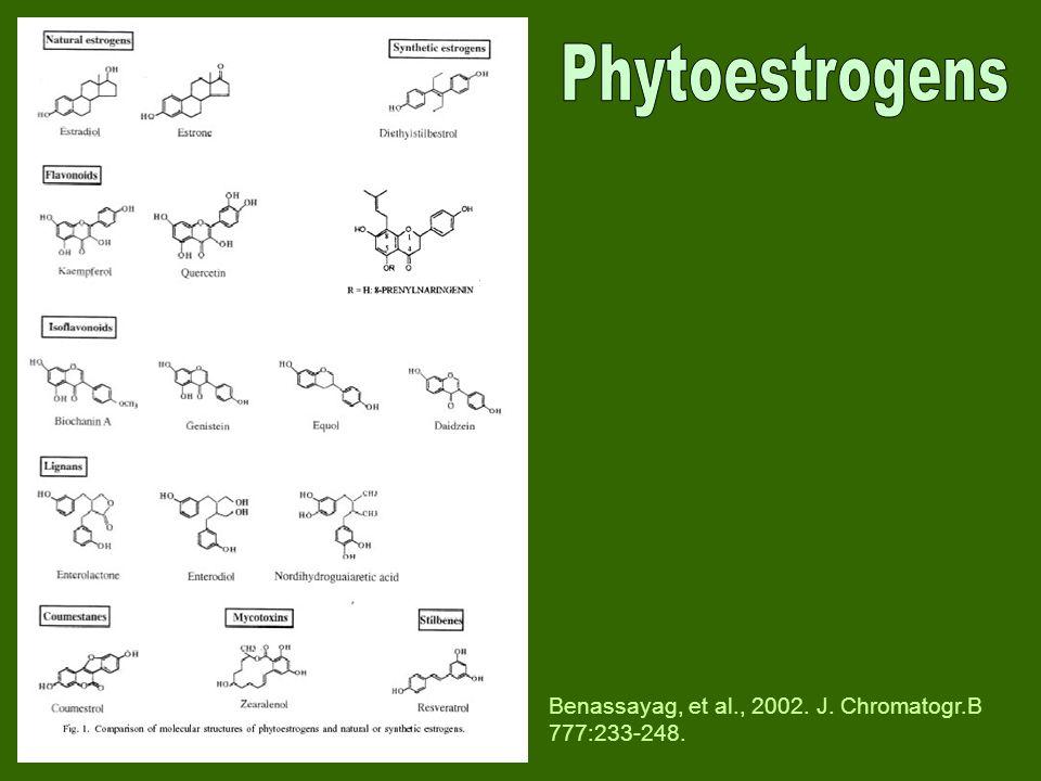 Phytoestrogens Benassayag, et al., 2002. J. Chromatogr.B 777:233-248.