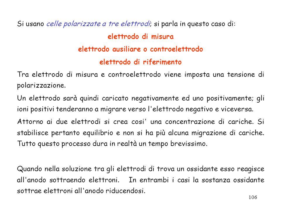elettrodo ausiliare o controelettrodo elettrodo di riferimento