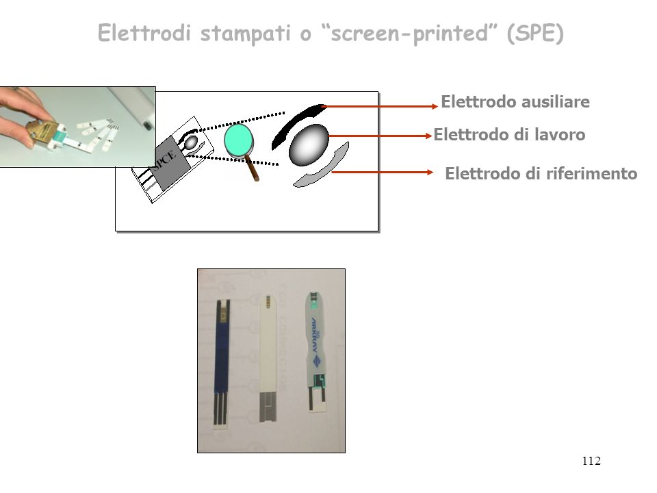 Elettrodi stampati o screen-printed (SPE)