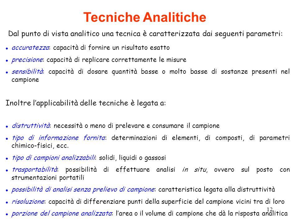 Tecniche Analitiche Dal punto di vista analitico una tecnica è caratterizzata dai seguenti parametri: