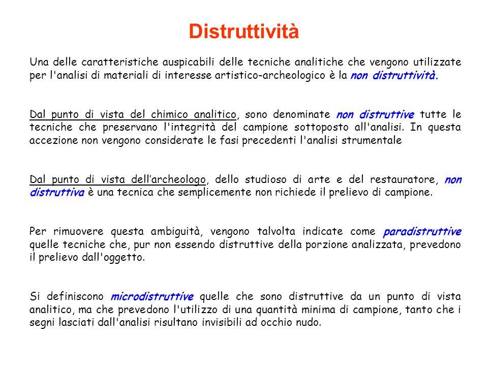Distruttività