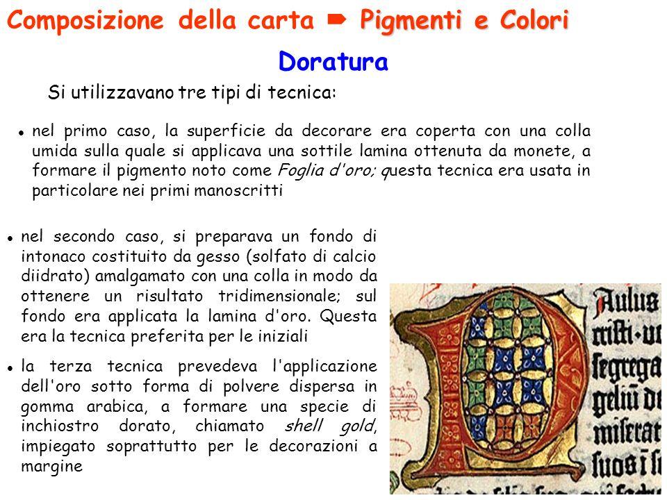 Composizione della carta  Pigmenti e Colori Doratura
