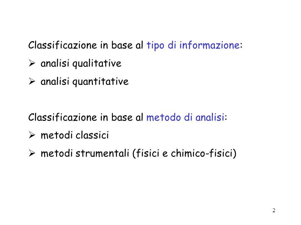 Classificazione in base al tipo di informazione: