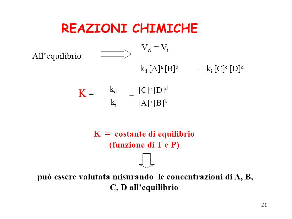 K = costante di equilibrio